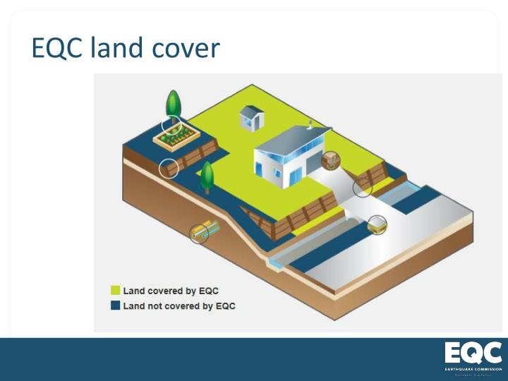 EQC land cover