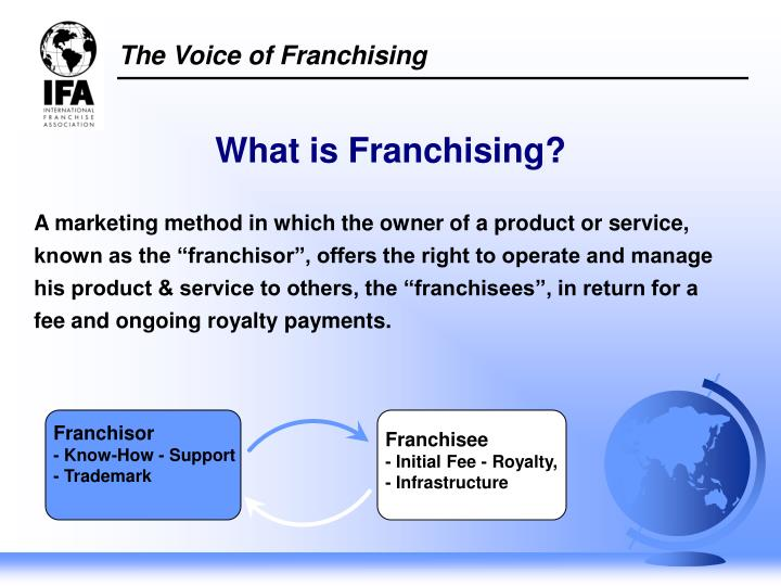 """A marketing method in which the owner of a product or service, known as the """"franchisor"""", offers the right to operate and manage his product & service to others, the """"franchisees"""", in return for a fee and ongoing royalty payments."""