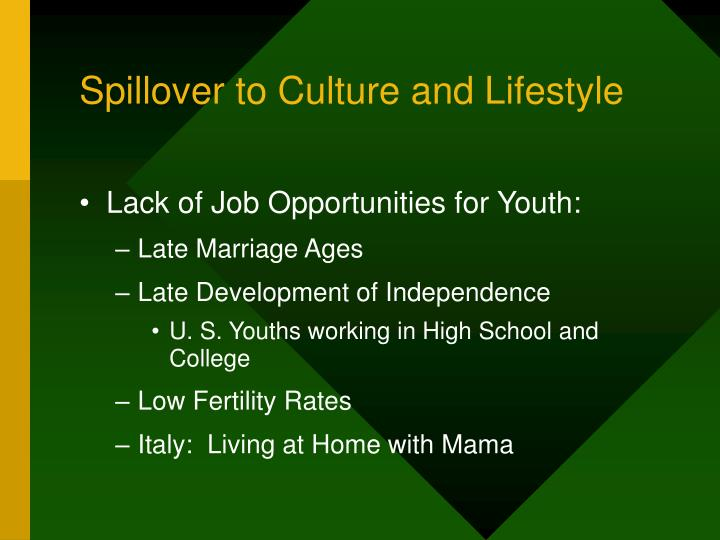 Spillover to Culture and Lifestyle