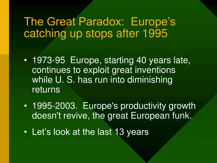 The Great Paradox:  Europe's catching up stops after 1995