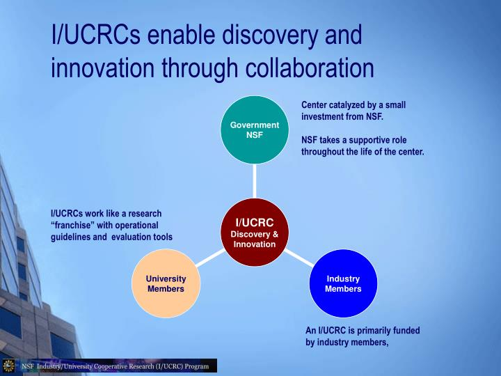 I/UCRCs enable discovery and innovation through collaboration