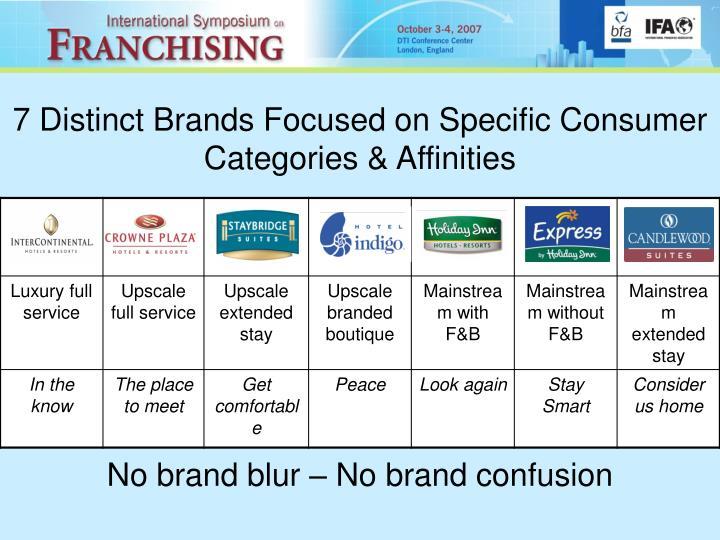 7 Distinct Brands Focused on Specific Consumer