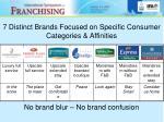 7 distinct brands focused on specific consumer categories affinities