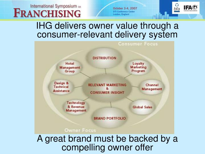 IHG delivers owner value through a consumer-relevant delivery system