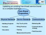 updating an existing franchised service brand is a complex business
