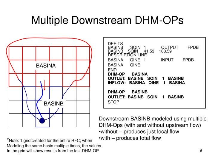 Multiple Downstream DHM-OPs