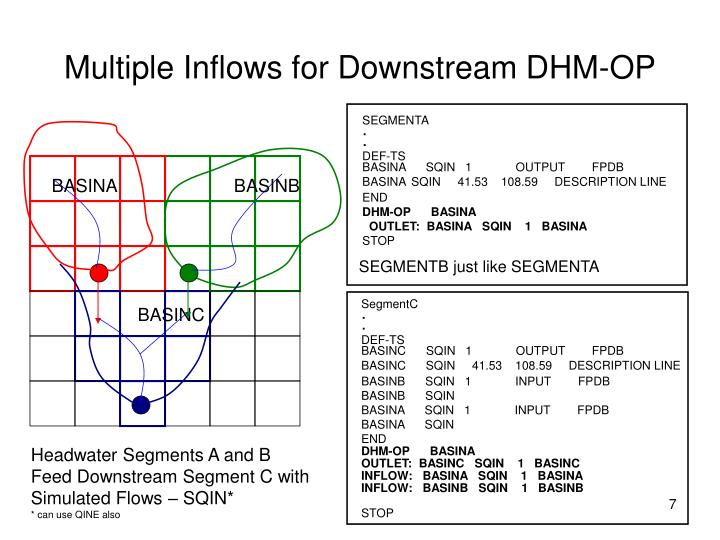 Multiple Inflows for Downstream DHM-OP