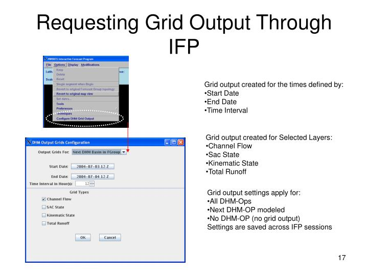 Requesting Grid Output Through IFP