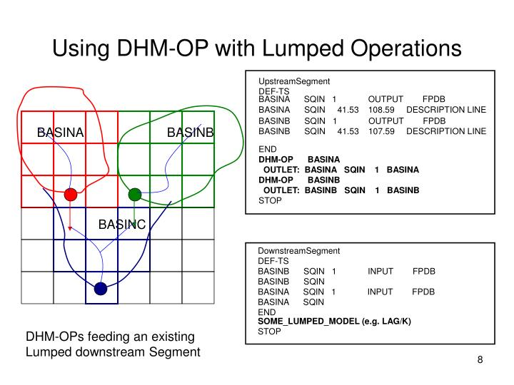 Using DHM-OP with Lumped Operations