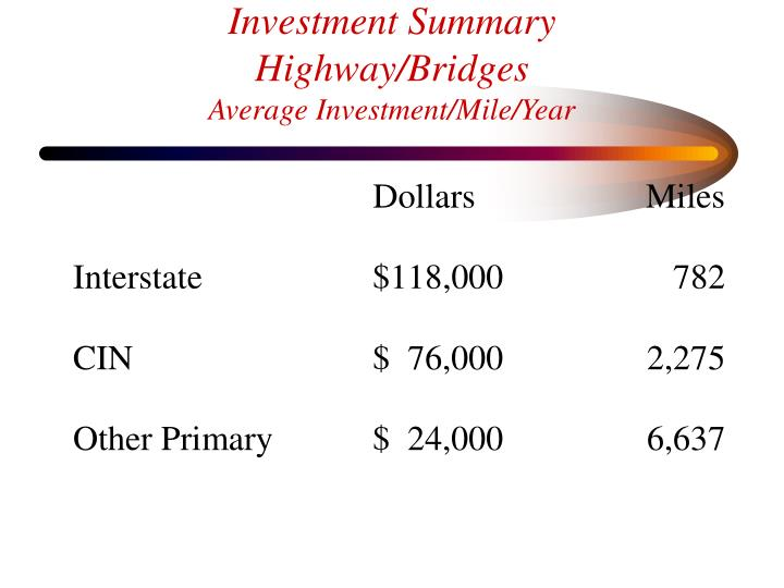 Investment Summary