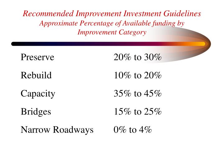 Recommended Improvement Investment Guidelines