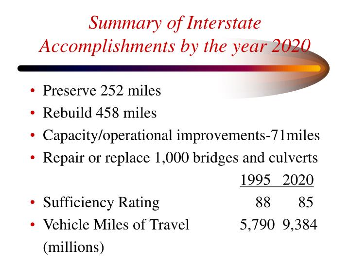 Summary of Interstate Accomplishments by the year 2020