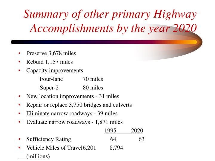 Summary of other primary Highway Accomplishments by the year 2020