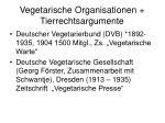 vegetarische organisationen tierrechtsargumente