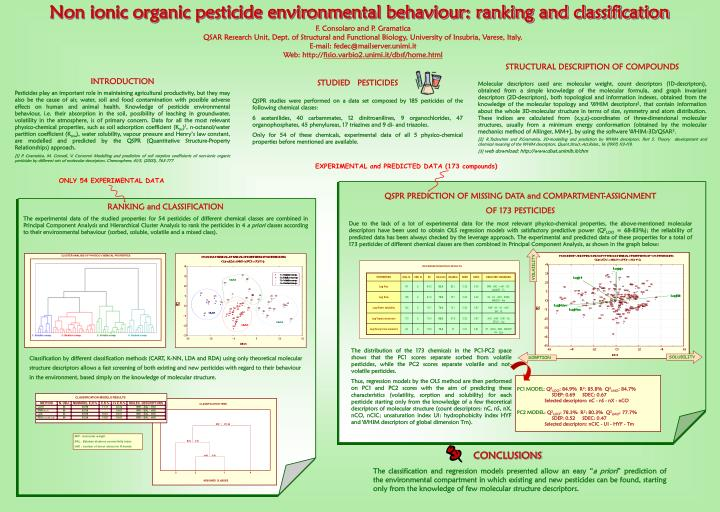 Non ionic organic pesticide environmental behaviour: ranking and classification