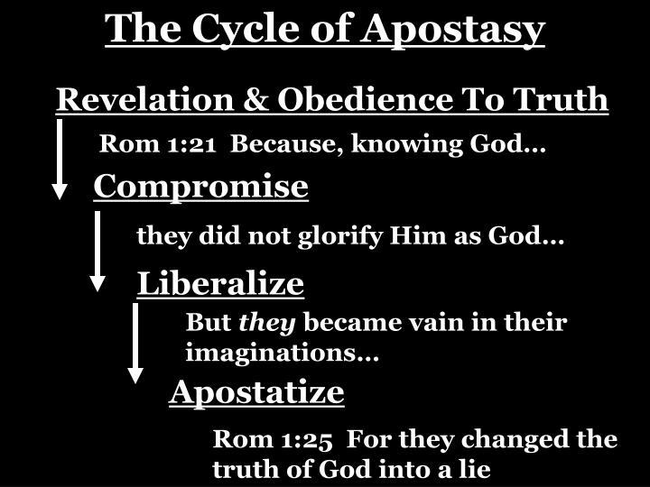 The Cycle of Apostasy