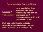 relationship conventions