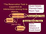 the reservation task is supported as interactions among three objects