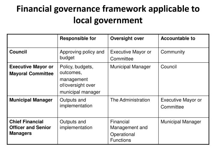 Financial governance framework applicable to local government