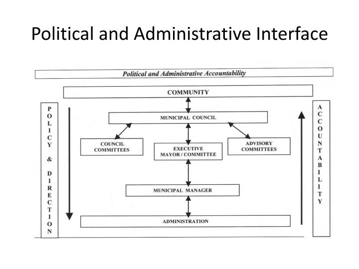 Political and Administrative Interface