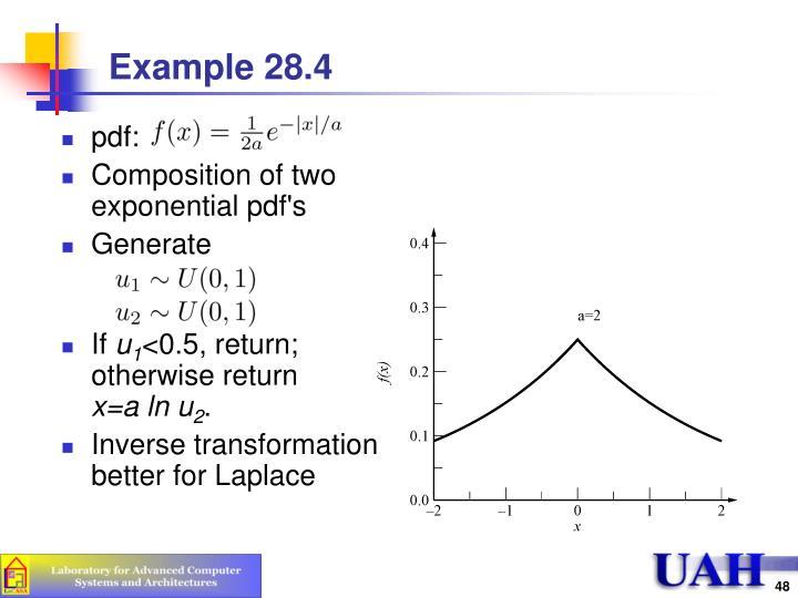 Example 28.4