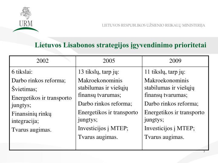 Lietuvos Lisabonos strategijos įgyvendinimo prioritetai