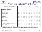 your first college year survey1