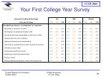 your first college year survey2