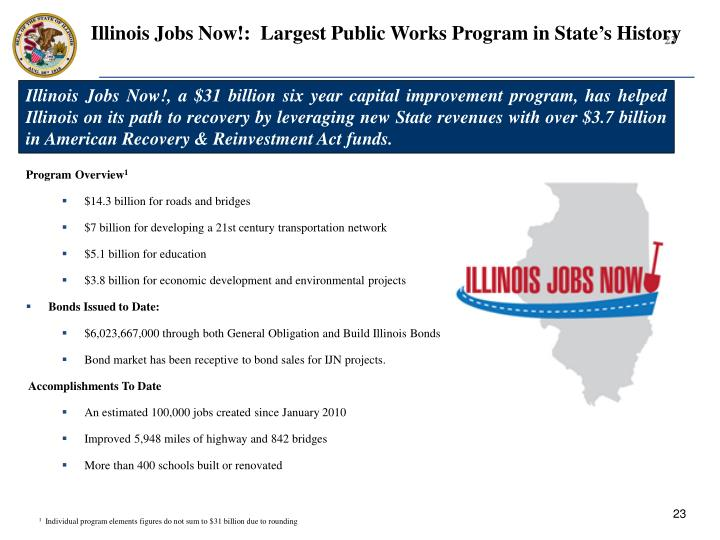 Illinois Jobs Now!:  Largest