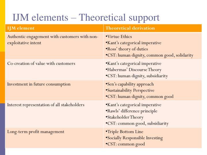 IJM elements – Theoretical support