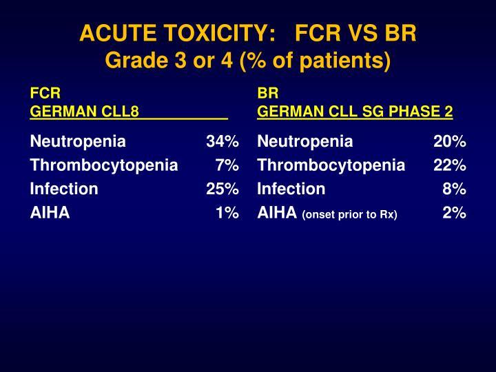 ACUTE TOXICITY:   FCR VS BR