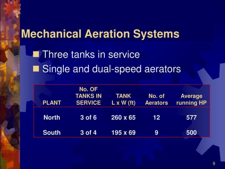 Mechanical Aeration Systems