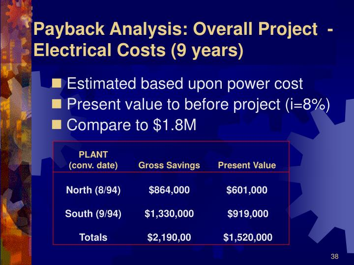 Payback Analysis: Overall Project  - Electrical Costs (9 years)