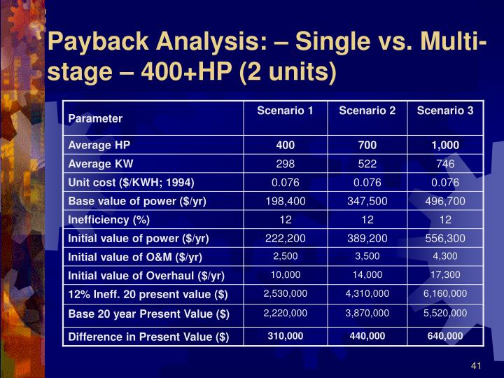 Payback Analysis: – Single vs. Multi-stage – 400+HP (2 units)