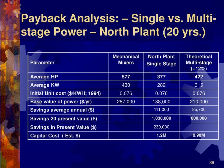 Payback Analysis: – Single vs. Multi-stage Power – North Plant (20 yrs.)