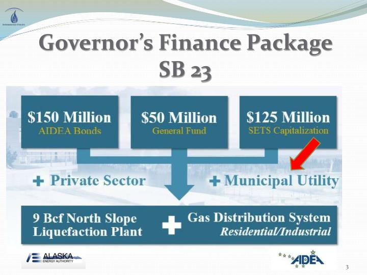 Governor s finance package sb 23