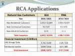 rca applications2