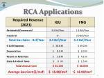 rca applications4