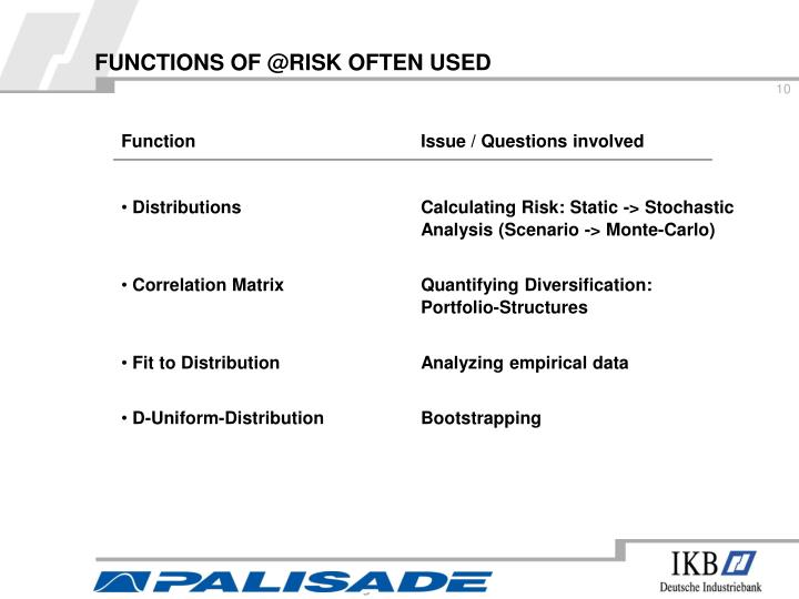 FUNCTIONS OF @RISK OFTEN USED
