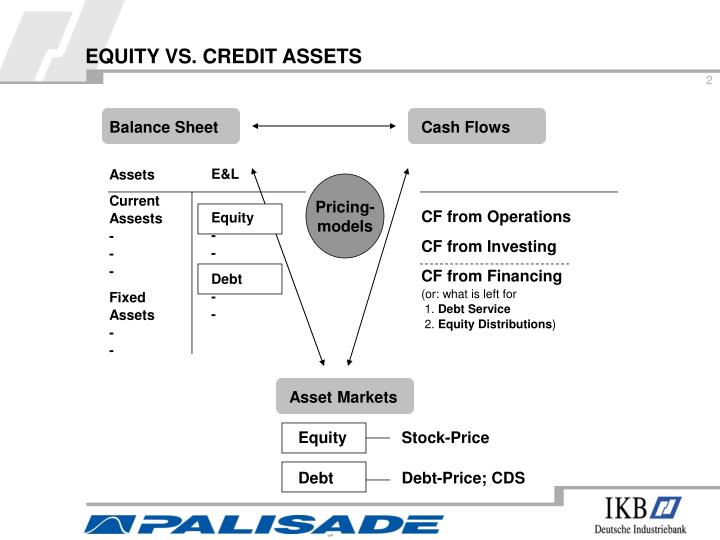 EQUITY VS. CREDIT ASSETS