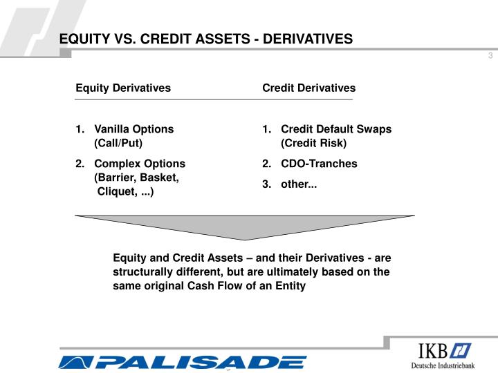EQUITY VS. CREDIT ASSETS - DERIVATIVES