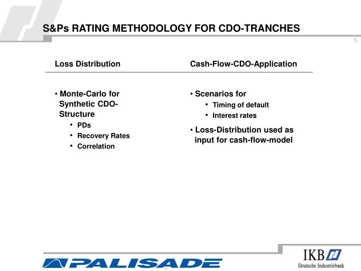 S&Ps RATING METHODOLOGY FOR CDO-TRANCHES
