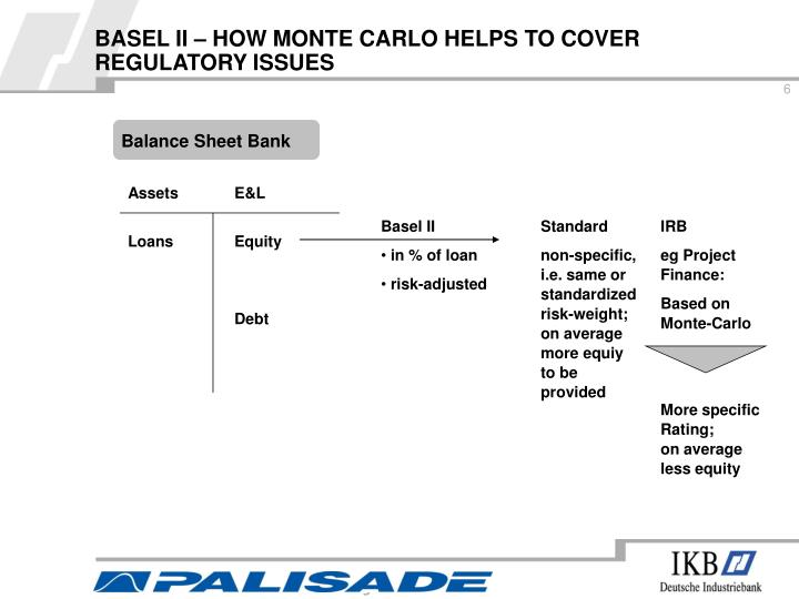 BASEL II – HOW MONTE CARLO HELPS TO COVER REGULATORY ISSUES