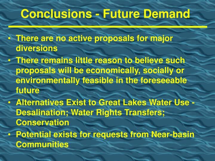 Conclusions - Future Demand