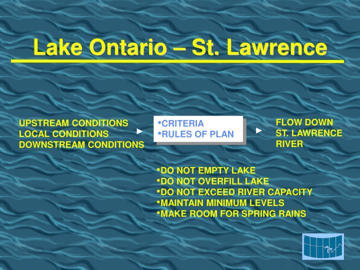 Lake Ontario – St. Lawrence