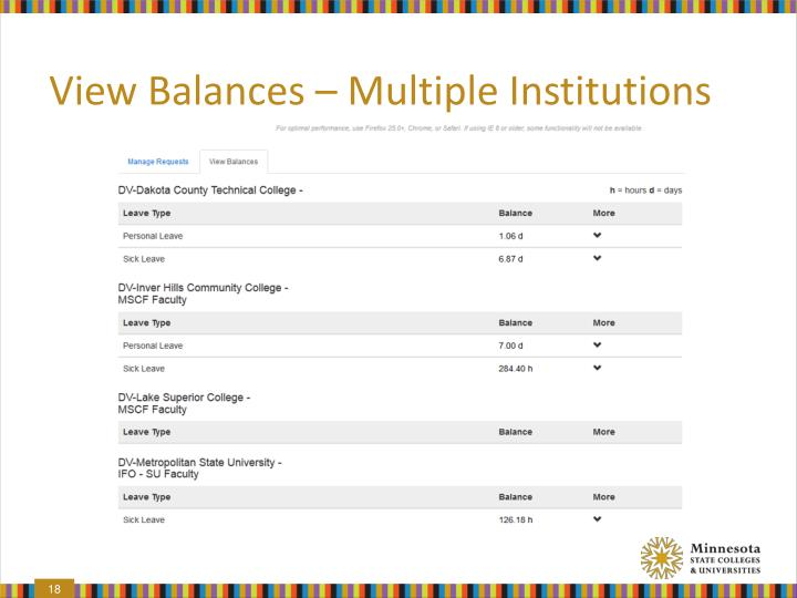 View Balances – Multiple Institutions