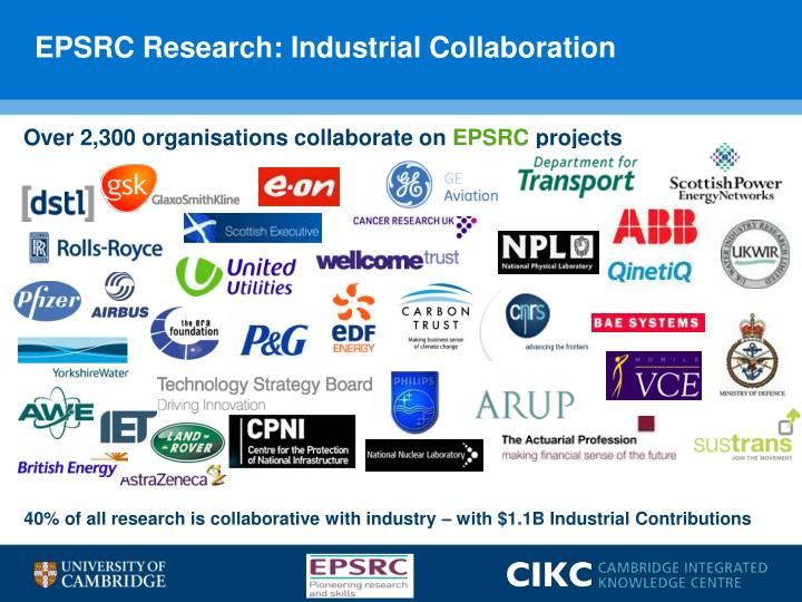 EPSRC Research: Industrial Collaboration