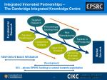 integrated innovated partnerships the cambridge integrated knowledge centre