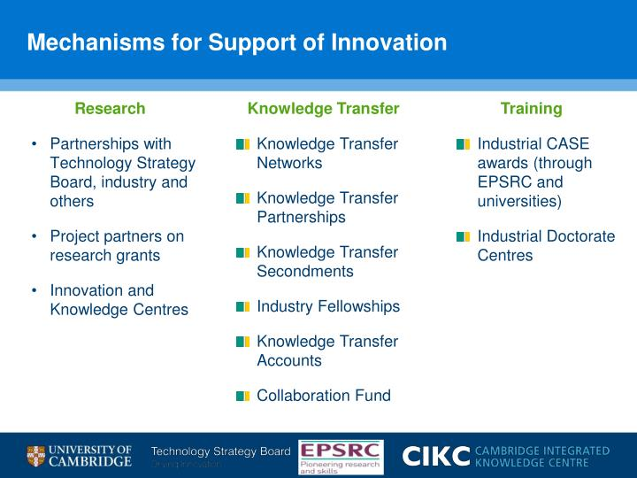 Mechanisms for Support of Innovation