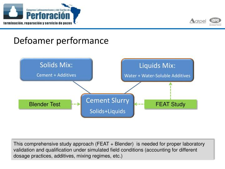 Defoamer performance